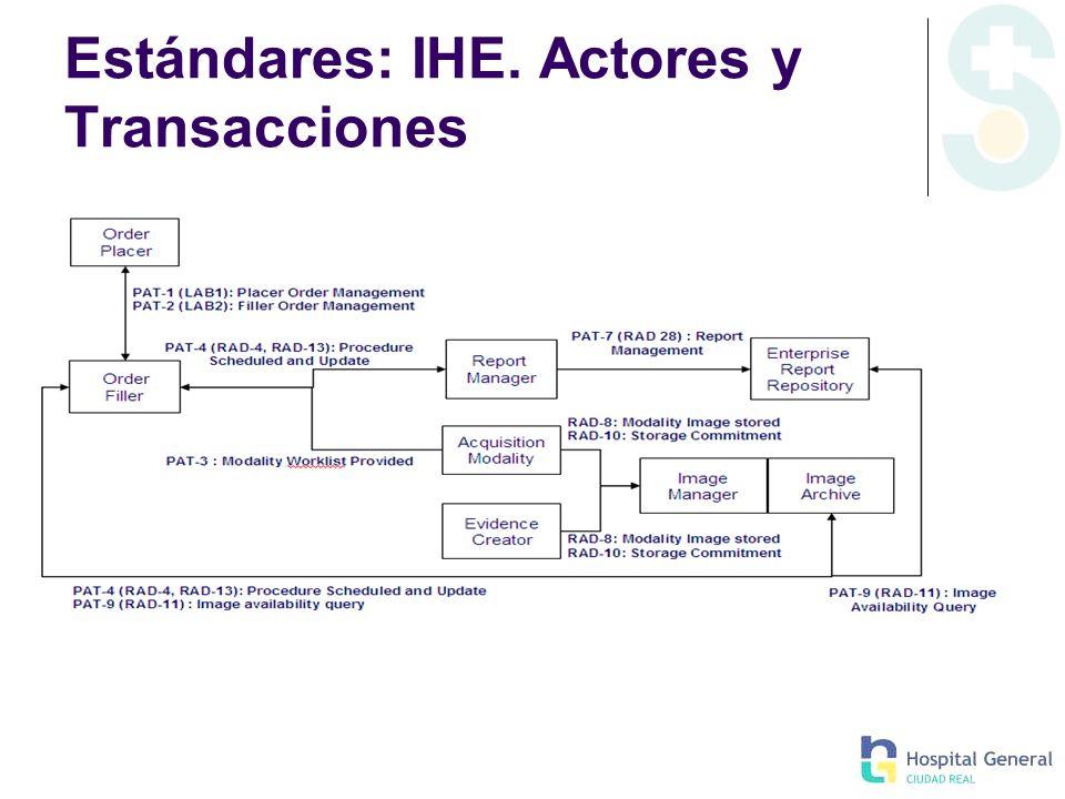 Estándares: IHE. Actores y Transacciones