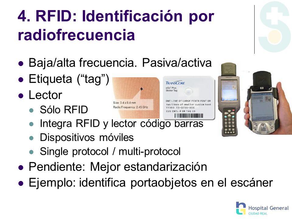 4. RFID: Identificación por radiofrecuencia