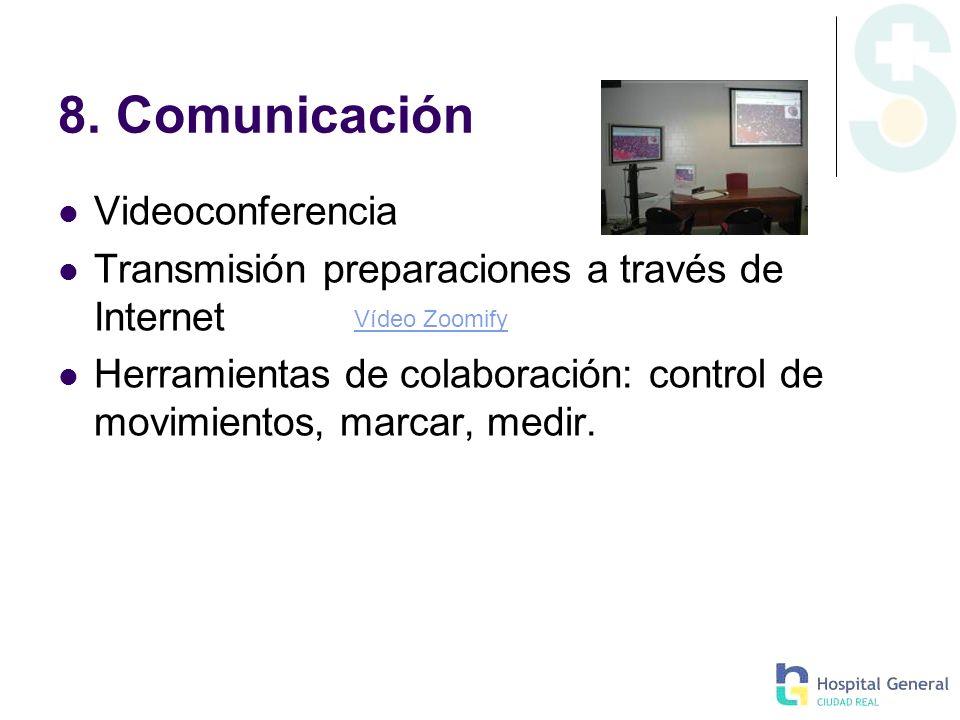8. Comunicación Videoconferencia