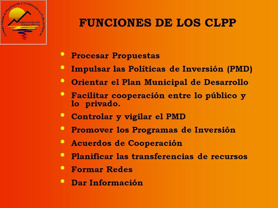 FUNCIONES DE LOS CLPP Procesar Propuestas