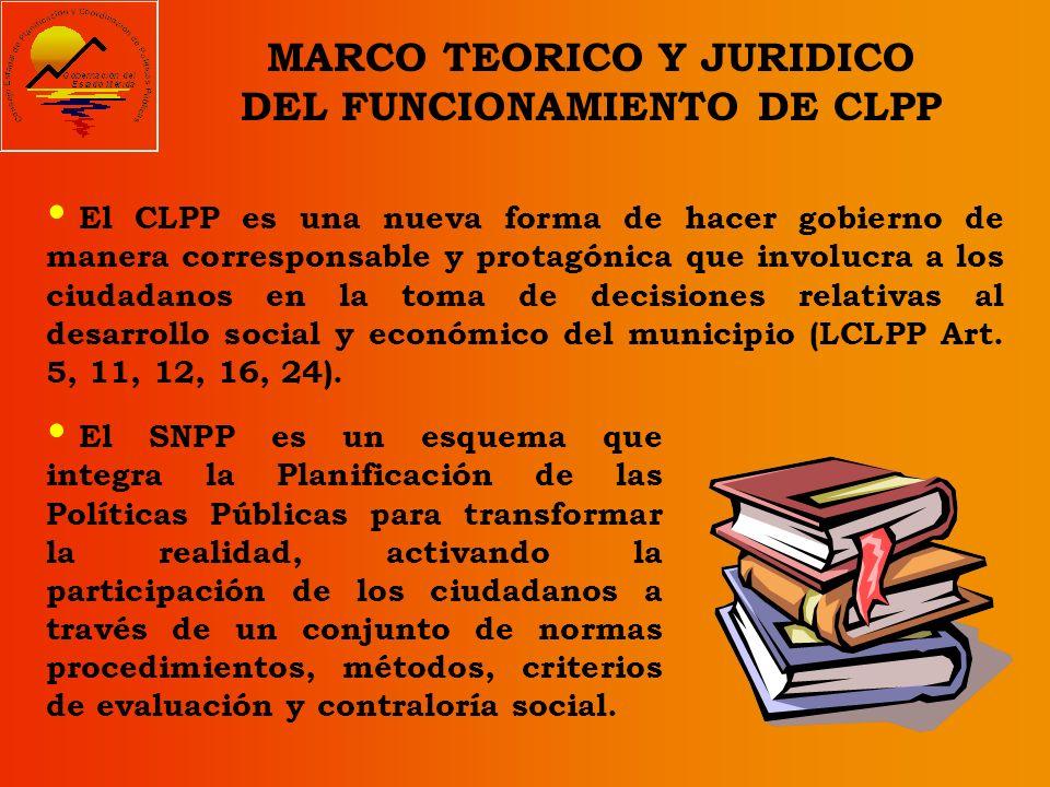 MARCO TEORICO Y JURIDICO DEL FUNCIONAMIENTO DE CLPP