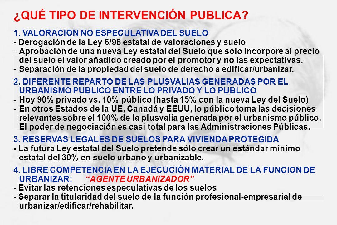 ¿QUÉ TIPO DE INTERVENCIÓN PUBLICA