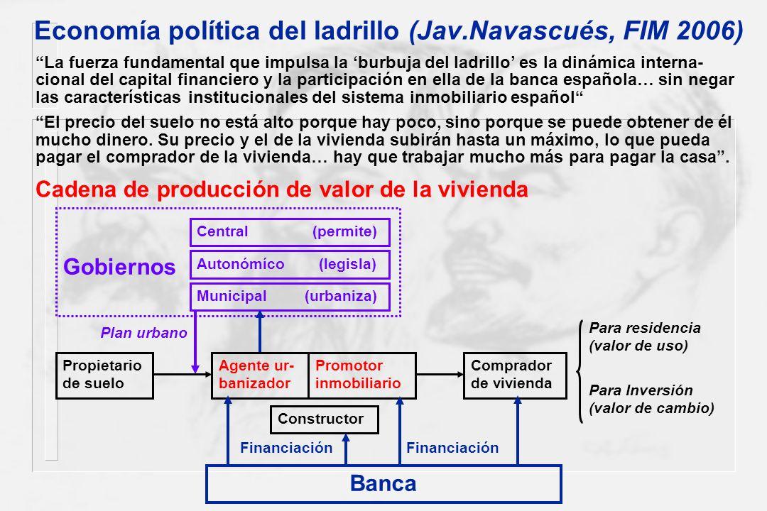 Economía política del ladrillo (Jav.Navascués, FIM 2006)