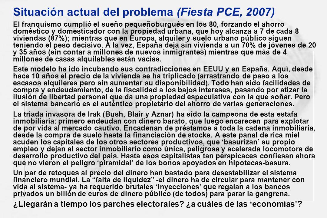 Situación actual del problema (Fiesta PCE, 2007)