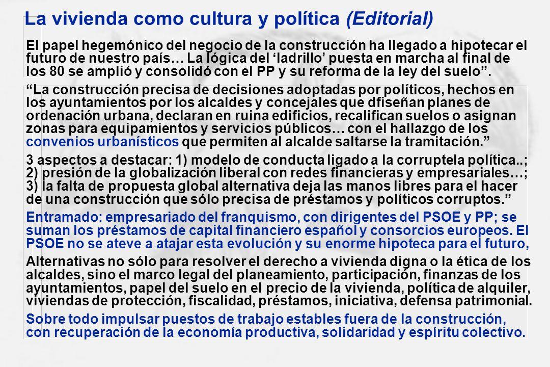 La vivienda como cultura y política (Editorial)