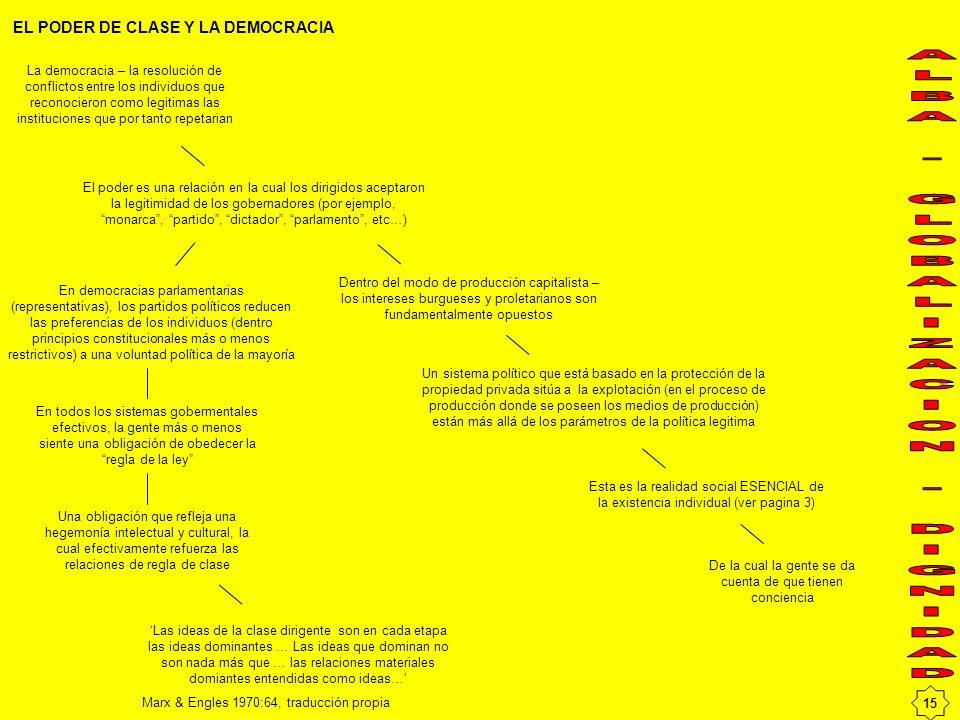 ALBA - GLOBALIZACION - DIGNIDAD