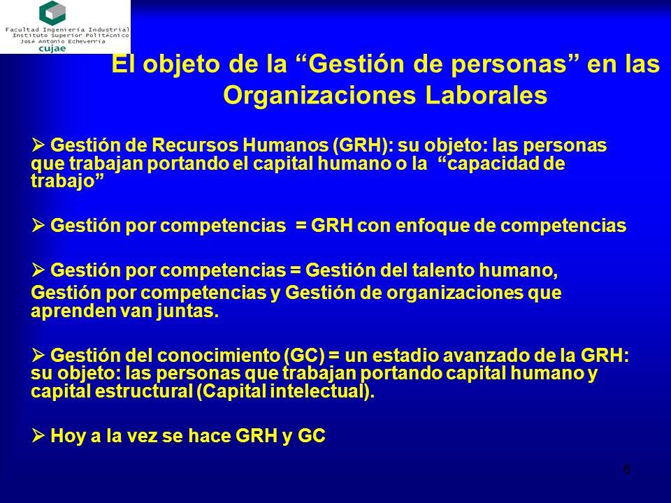 El objeto de la Gestión de personas en las Organizaciones Laborales