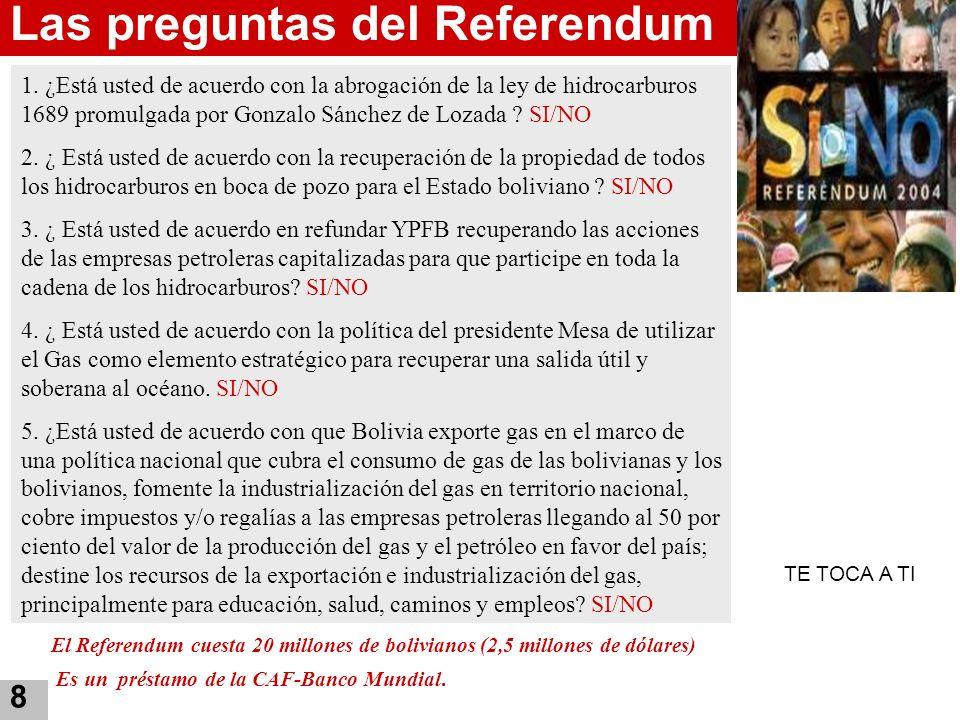 Las preguntas del Referendum