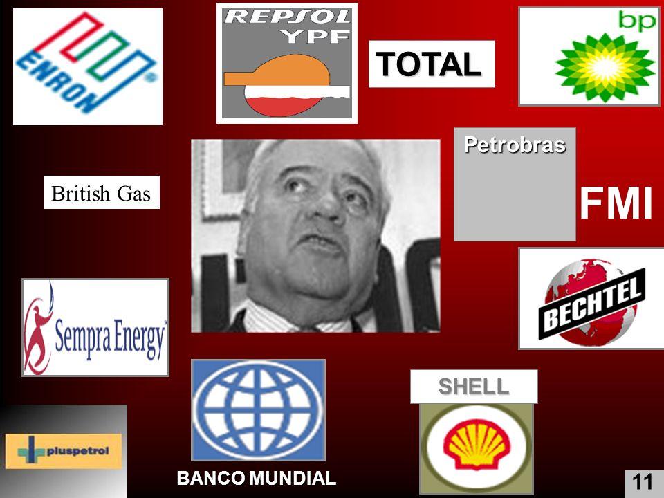 TOTAL Petrobras British Gas FMI SHELL BANCO MUNDIAL 11