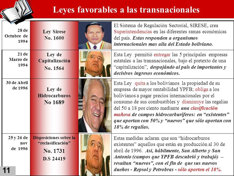 Leyes favorables a las transnacionales