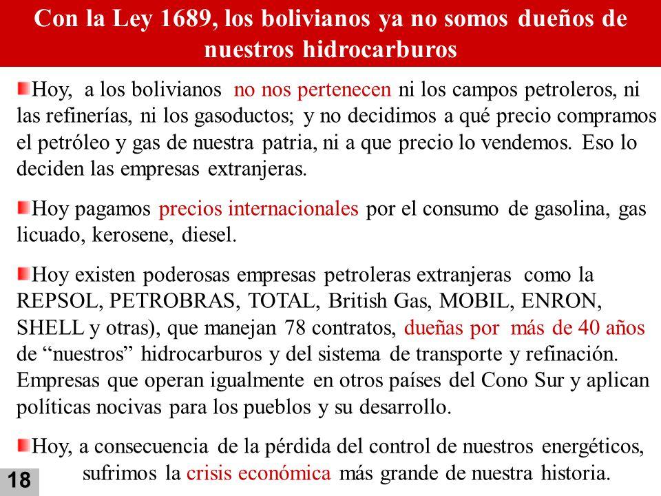 Con la Ley 1689, los bolivianos ya no somos dueños de nuestros hidrocarburos