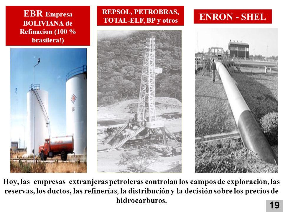 EBR Empresa BOLIVIANA de Refinacion (100 % brasilera!) ENRON - SHEL