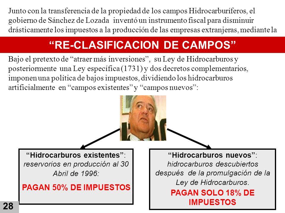 RE-CLASIFICACION DE CAMPOS PAGAN SOLO 18% DE IMPUESTOS