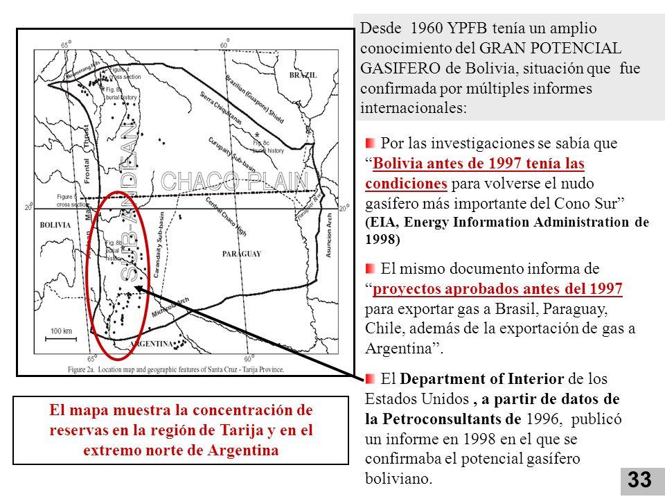 Desde 1960 YPFB tenía un amplio conocimiento del GRAN POTENCIAL GASIFERO de Bolivia, situación que fue confirmada por múltiples informes internacionales: