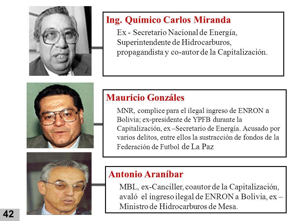 Ing. Químico Carlos Miranda