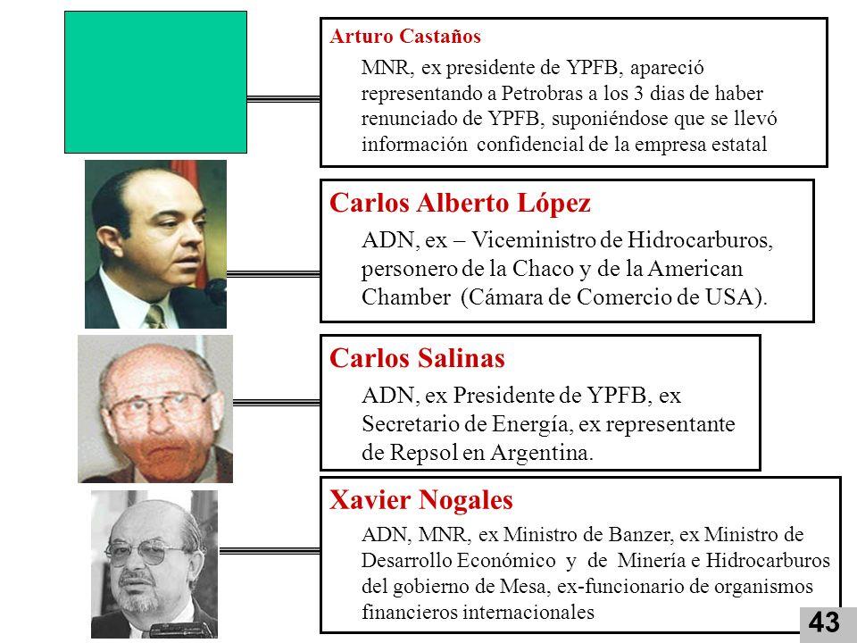 Carlos Alberto López Carlos Salinas Xavier Nogales 43