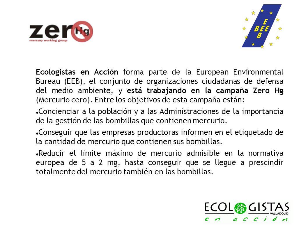 Ecologistas en Acción forma parte de la European Environmental Bureau (EEB), el conjunto de organizaciones ciudadanas de defensa del medio ambiente, y está trabajando en la campaña Zero Hg (Mercurio cero). Entre los objetivos de esta campaña están: