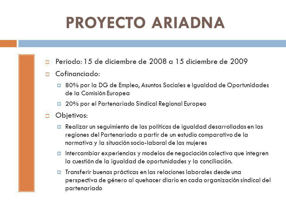 PROYECTO ARIADNA Periodo: 15 de diciembre de 2008 a 15 diciembre de 2009. Cofinanciado: