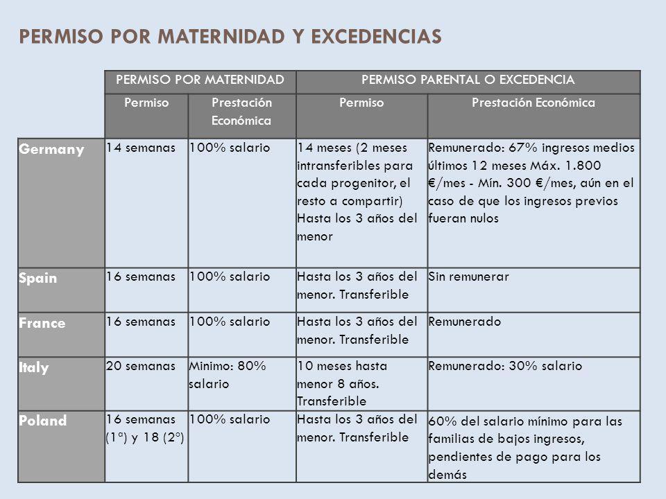 PERMISO POR MATERNIDAD Y EXCEDENCIAS