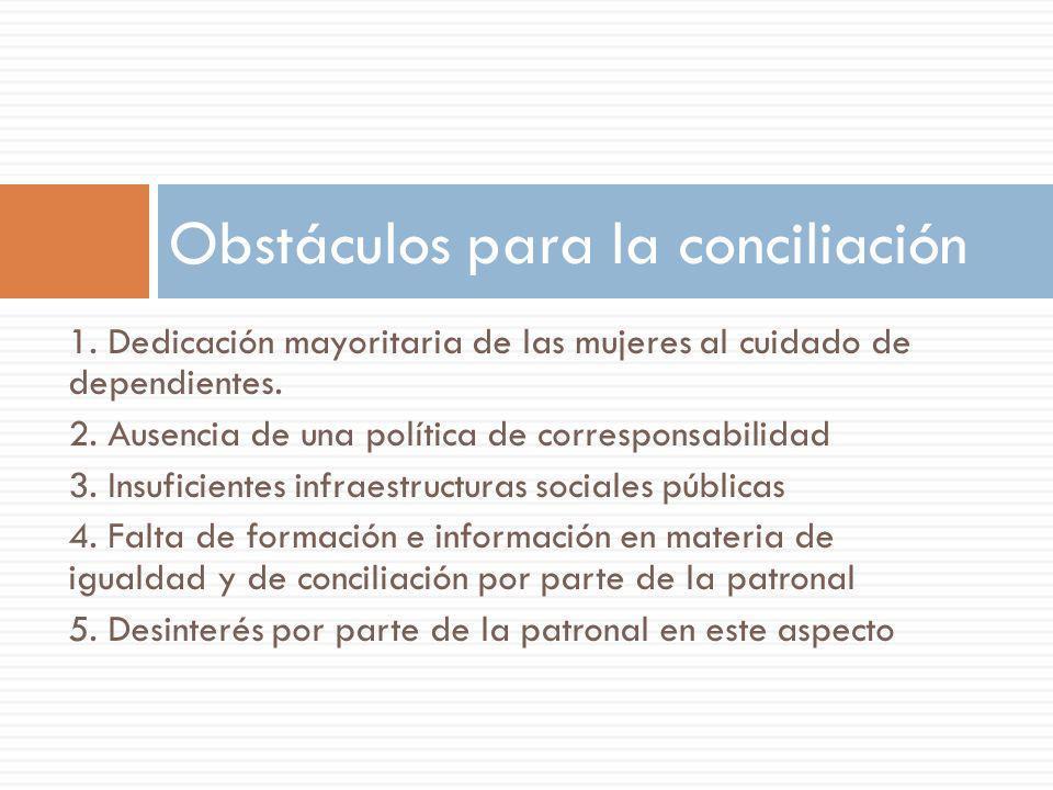 Obstáculos para la conciliación