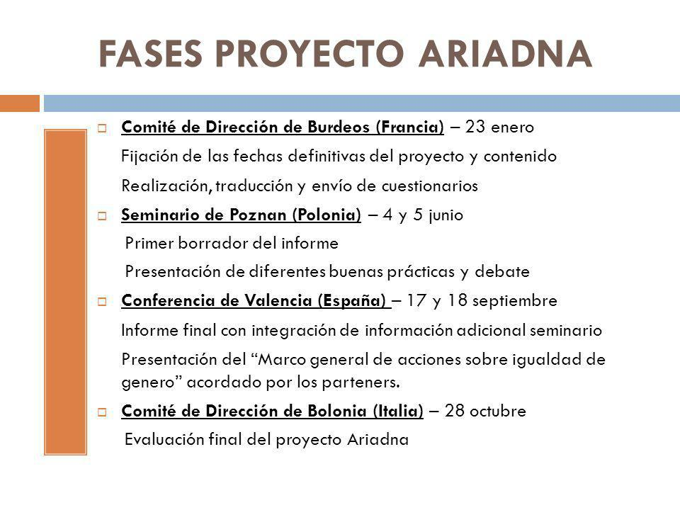 FASES PROYECTO ARIADNA