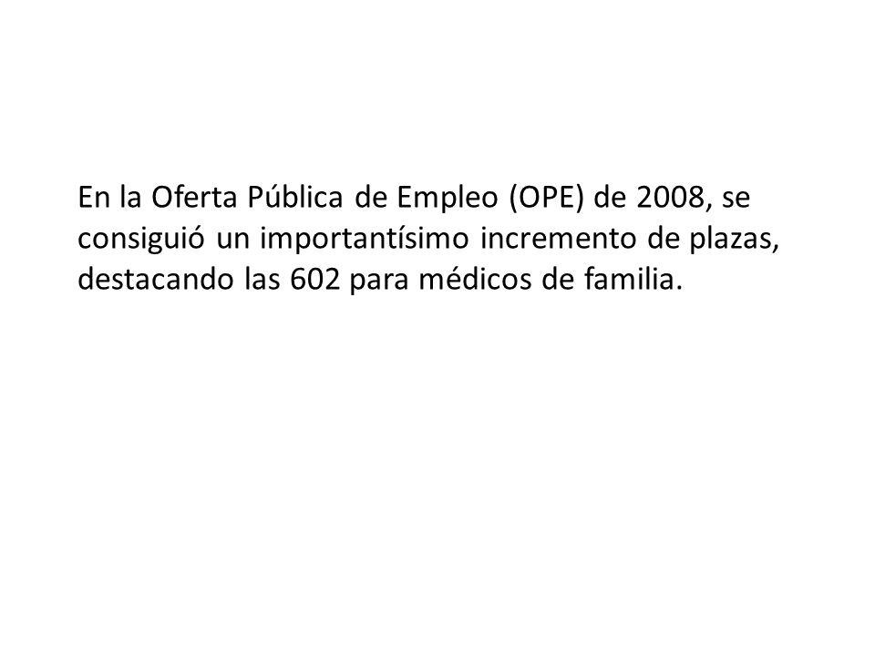 En la Oferta Pública de Empleo (OPE) de 2008, se consiguió un importantísimo incremento de plazas, destacando las 602 para médicos de familia.