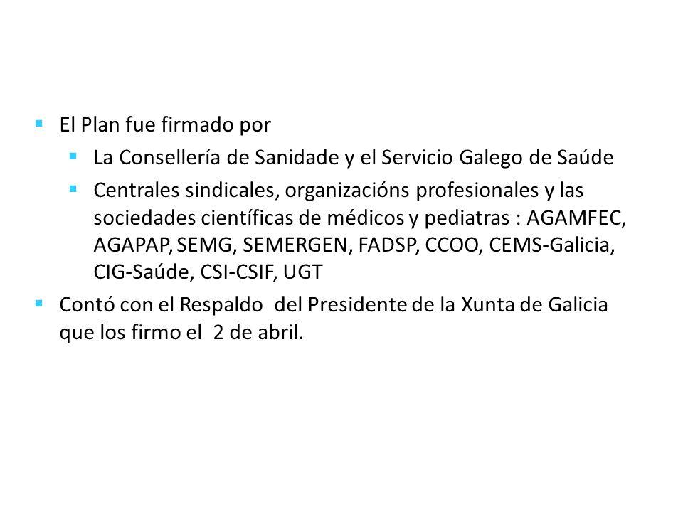 El Plan fue firmado porLa Consellería de Sanidade y el Servicio Galego de Saúde.