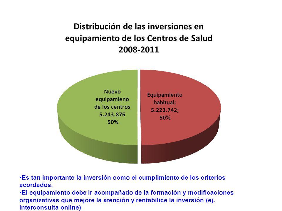 Es tan importante la inversión como el cumplimiento de los criterios acordados.
