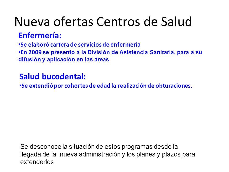 Nueva ofertas Centros de Salud