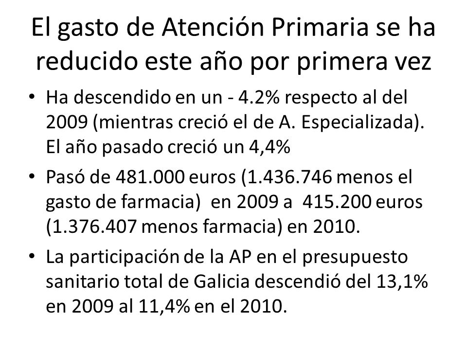 El gasto de Atención Primaria se ha reducido este año por primera vez