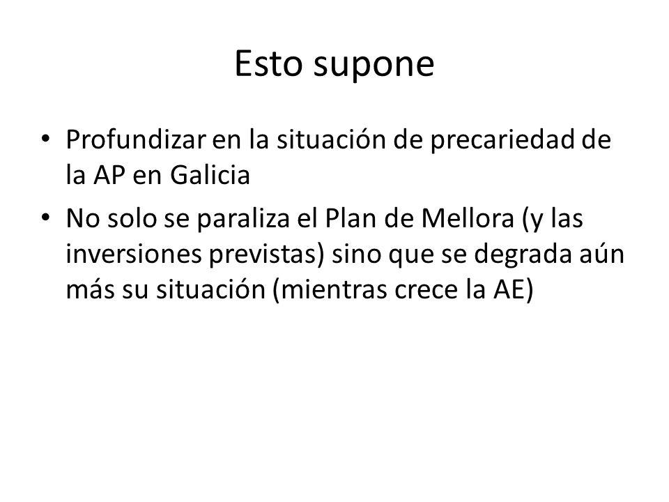 Esto suponeProfundizar en la situación de precariedad de la AP en Galicia.