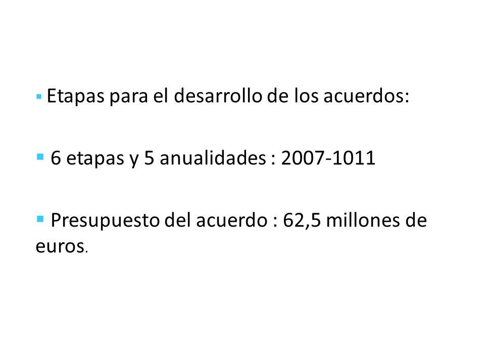 6 etapas y 5 anualidades : 2007-1011
