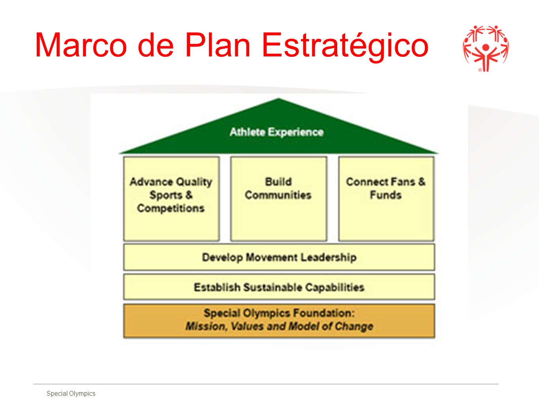 Marco de Plan Estratégico