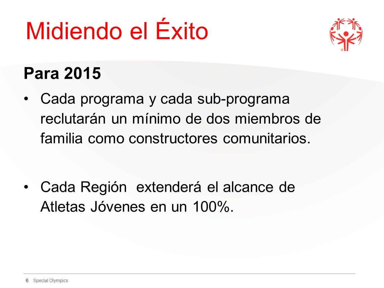 Midiendo el Éxito Para 2015. Cada programa y cada sub-programa reclutarán un mínimo de dos miembros de familia como constructores comunitarios.