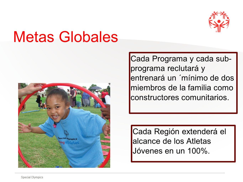 Metas Globales Cada Programa y cada sub- programa reclutará y entrenará un ´mínimo de dos miembros de la familia como constructores comunitarios.