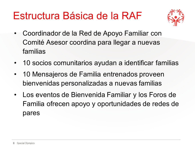 Estructura Básica de la RAF