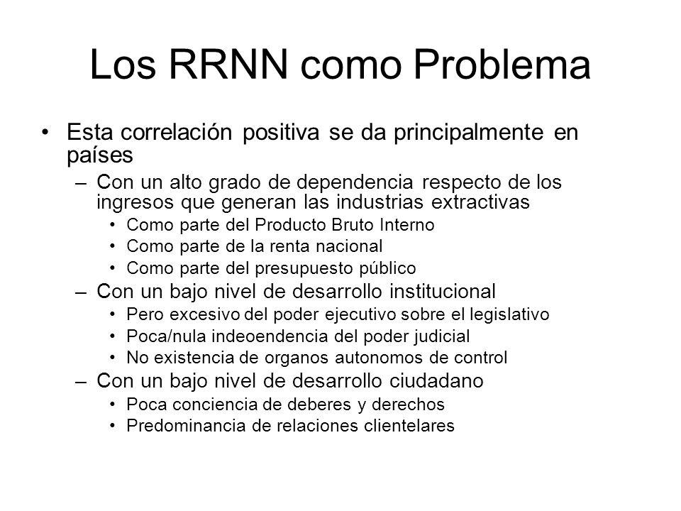 Los RRNN como Problema Esta correlación positiva se da principalmente en países.
