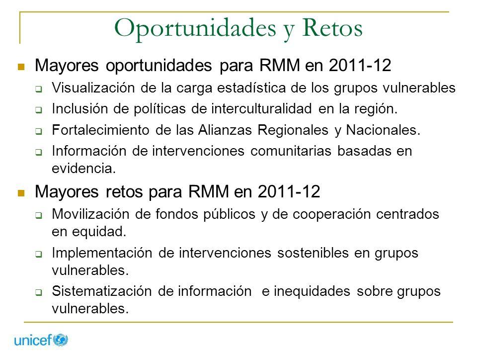 Oportunidades y Retos Mayores oportunidades para RMM en 2011-12