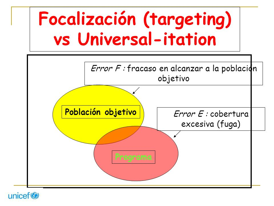 Focalización (targeting) vs Universal-itation