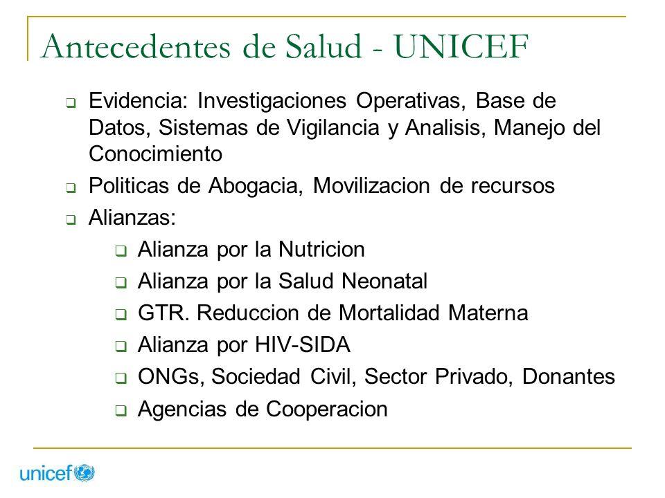 Antecedentes de Salud - UNICEF