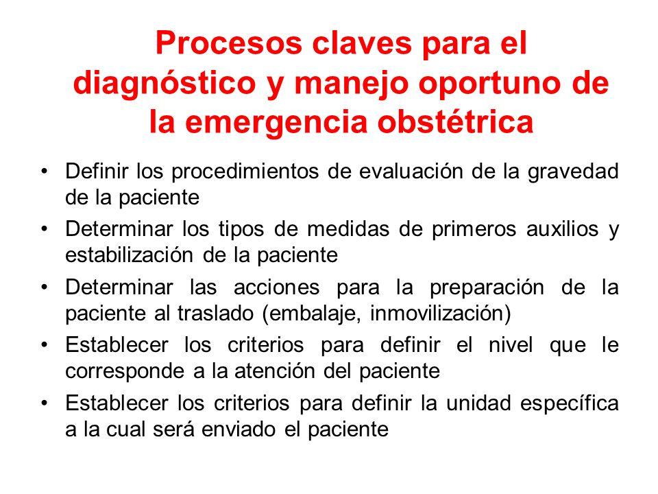 Procesos claves para el diagnóstico y manejo oportuno de la emergencia obstétrica