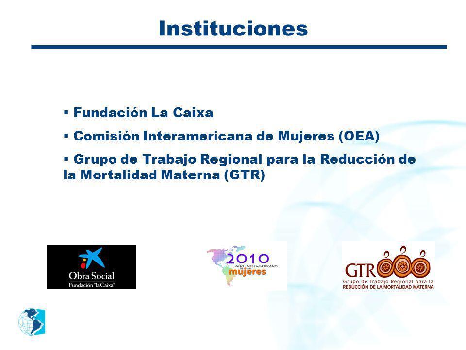 Instituciones Fundación La Caixa
