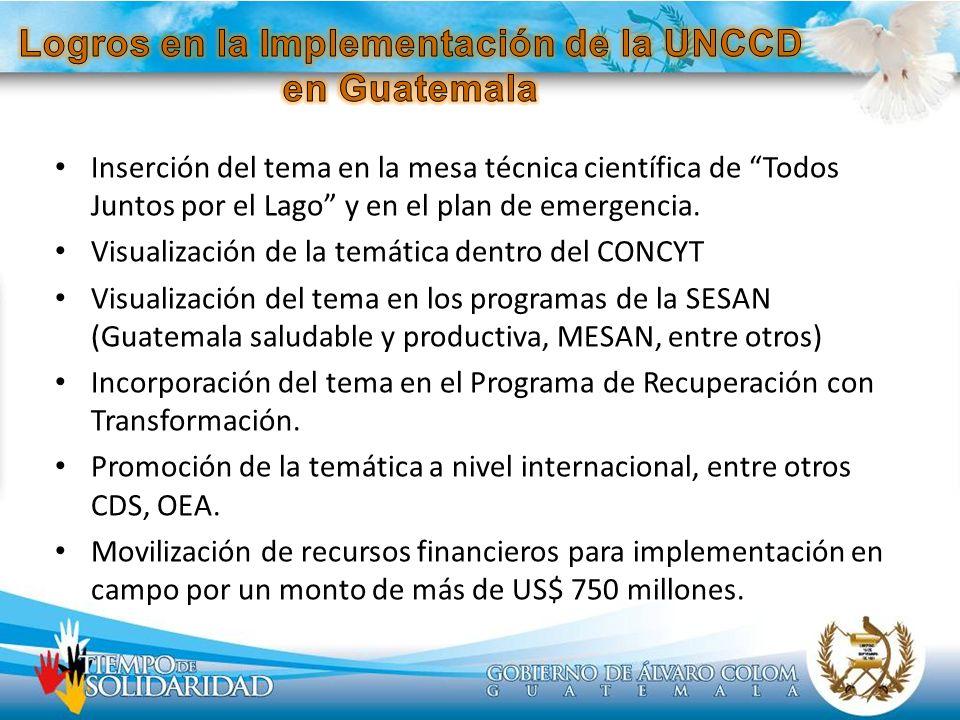 Logros en la Implementación de la UNCCD