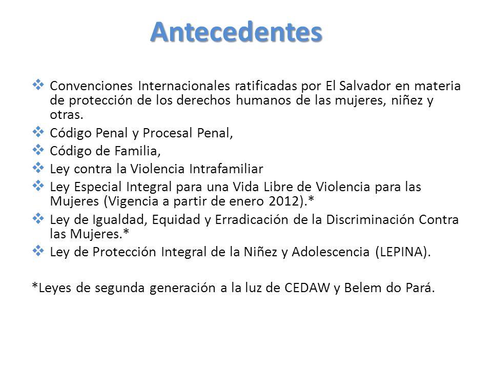 AntecedentesConvenciones Internacionales ratificadas por El Salvador en materia de protección de los derechos humanos de las mujeres, niñez y otras.