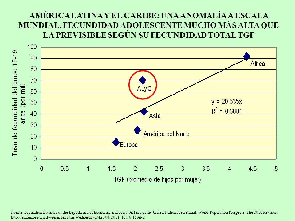AMÉRICA LATINA Y EL CARIBE: UNA ANOMALÍA A ESCALA MUNDIAL