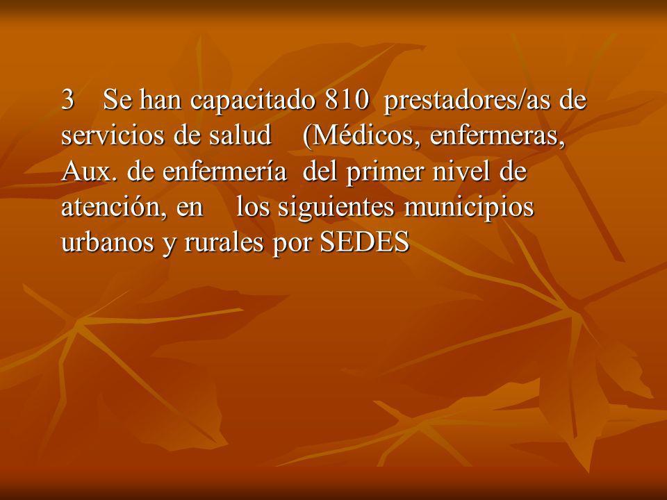 3. Se han capacitado 810 prestadores/as de servicios de salud