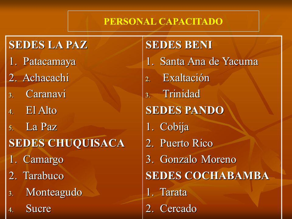 SEDES LA PAZ 1. Patacamaya 2. Achacachi Caranavi El Alto La Paz