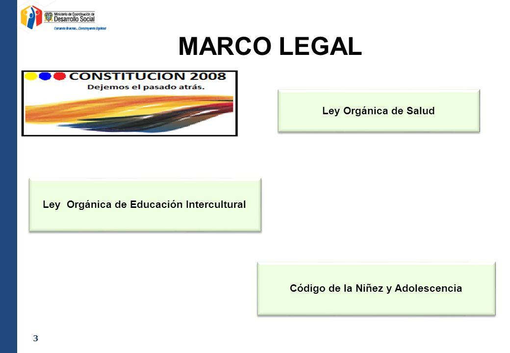 MARCO LEGAL Ley Orgánica de Salud