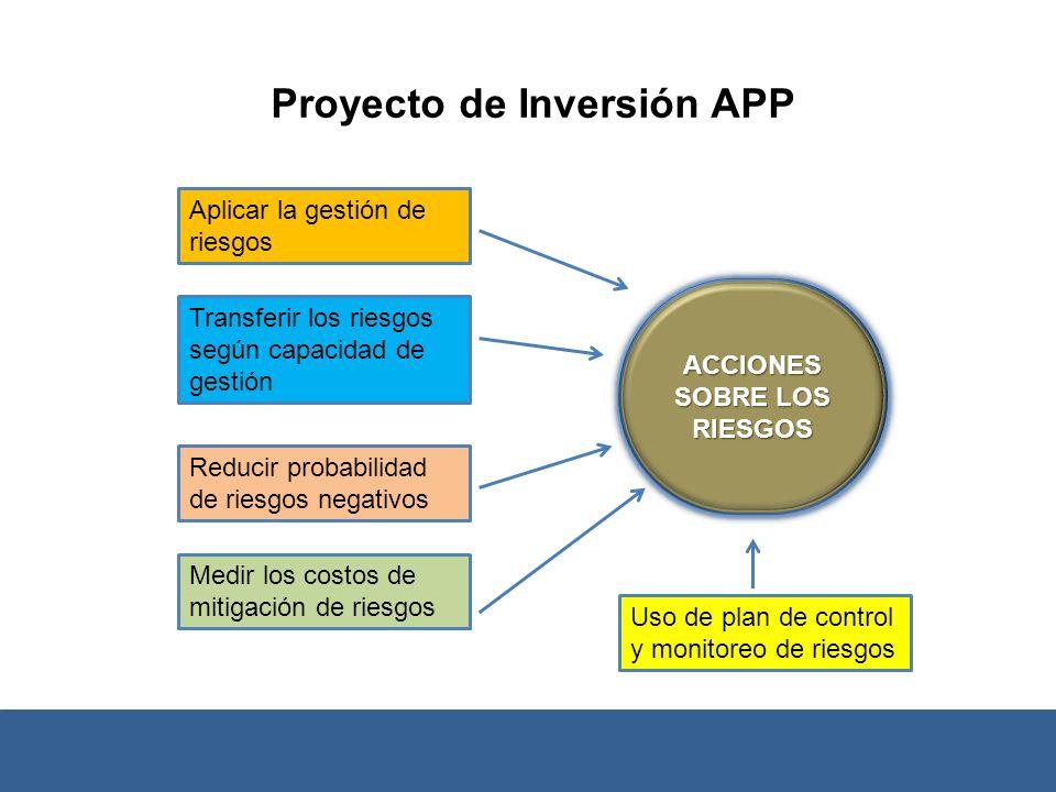 Curso taller asistencia tecnica y capacitaci n en la - Gestion integral de proyectos ...