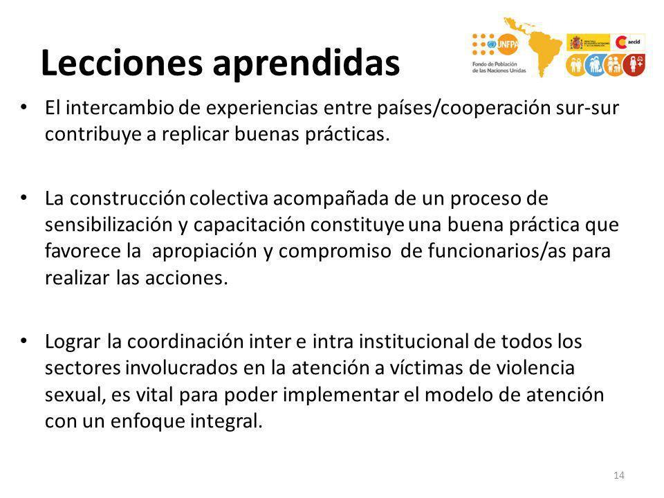 Lecciones aprendidasEl intercambio de experiencias entre países/cooperación sur-sur contribuye a replicar buenas prácticas.